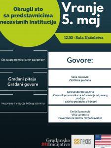 Vranje-Nezavisne-Fin